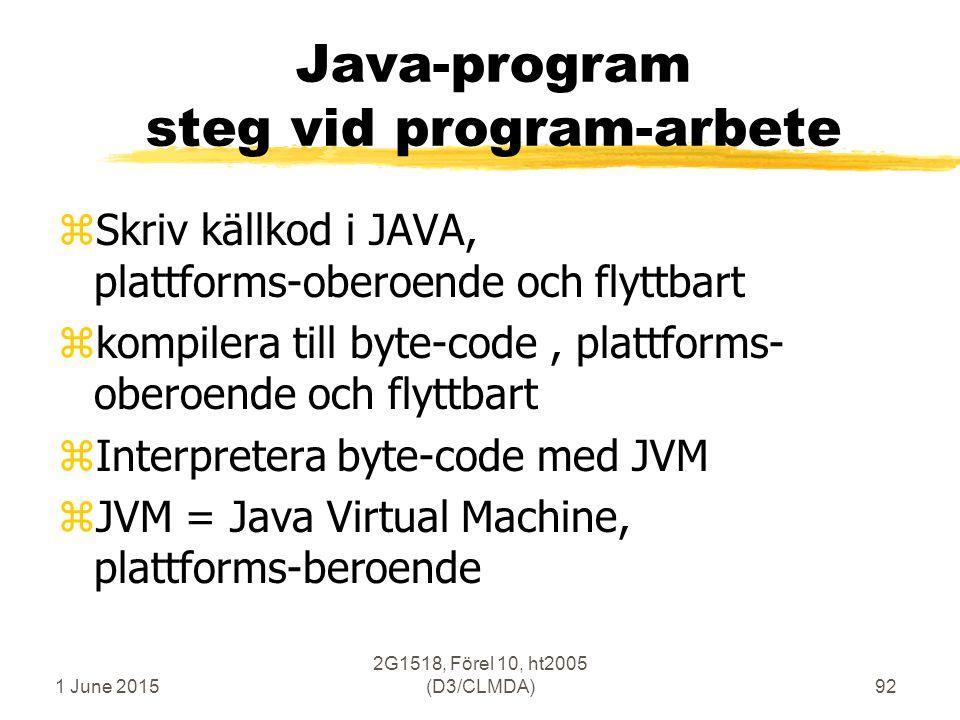 1 June 2015 2G1518, Förel 10, ht2005 (D3/CLMDA)92 Java-program steg vid program-arbete zSkriv källkod i JAVA, plattforms-oberoende och flyttbart zkompilera till byte-code, plattforms- oberoende och flyttbart zInterpretera byte-code med JVM zJVM = Java Virtual Machine, plattforms-beroende