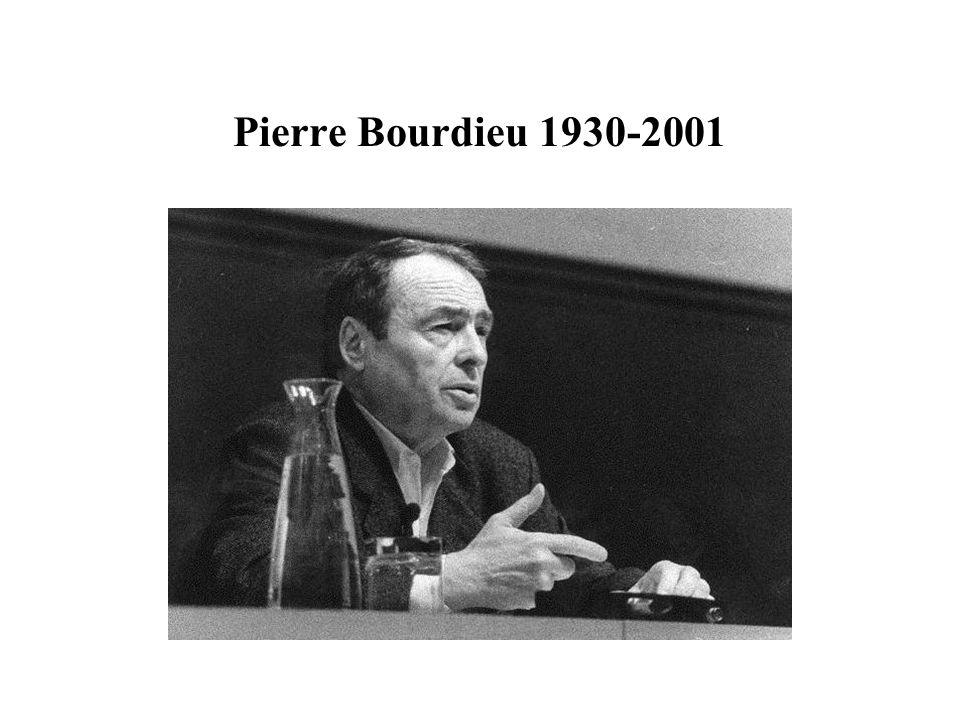 Några av Pierre Bourdieus forskningsverktyg Symboliskt kapital – det som av sociala grupper igenkännes som värdefullt och tillerkännes värde Exempel på olika typer av kapitalarter: Kulturellt kapital, Ekonomiskt kapital, Socialt kapital, Litterärt kapital, Politiskt kapital, Skolkapital