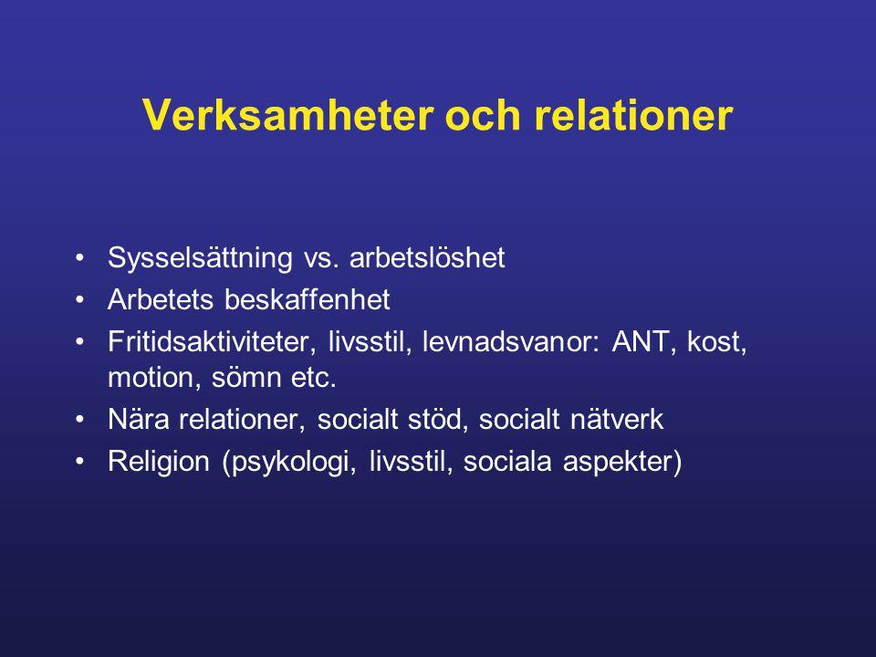 Verksamheter och relationer Sysselsättning vs.