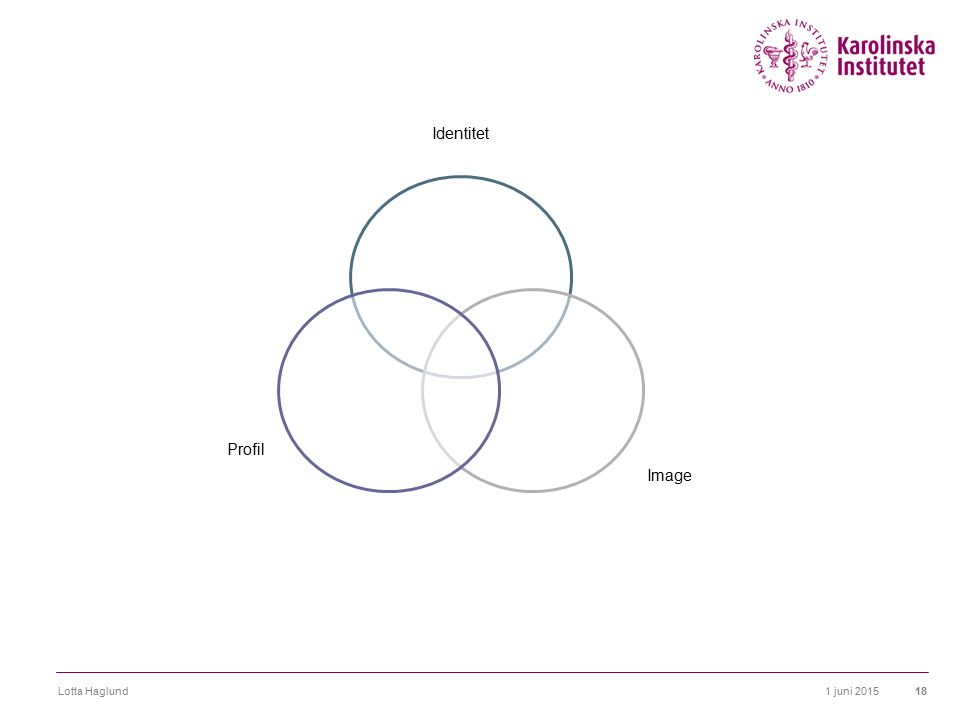 1 juni 2015Lotta Haglund18 Identitet Image Profil