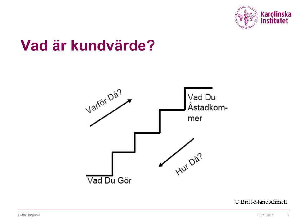 1 juni 2015Lotta Haglund20 Utvärdering Relations- marknadsföring  Svårt att mäta resultat  Nöjda kunder  Samla ris och ros, fingret i luften Transaktions- marknadsföring  Något lättare att mäta  Kvantifierbara mål