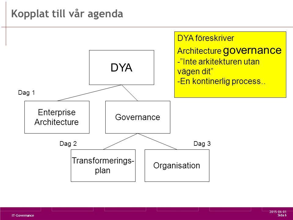 2015-06-01 IT-Governance Sida 17 IT Governance – 9 Grundpelare  Ledarskap  Helheten viktigare än detaljerna  Mänskligt beteende  Kontrollera och Monitorera rätt  Keep it simple  Verksamheten (och/eller våra kunder) är de enda som kan värdera IT- lösningar  Värdera ALLA IT-investeringar efter värdekalkyler  Kontinuerlig kvantitativ utvärdering ( What gets measured gets done )  Etablera portföljtänkandet