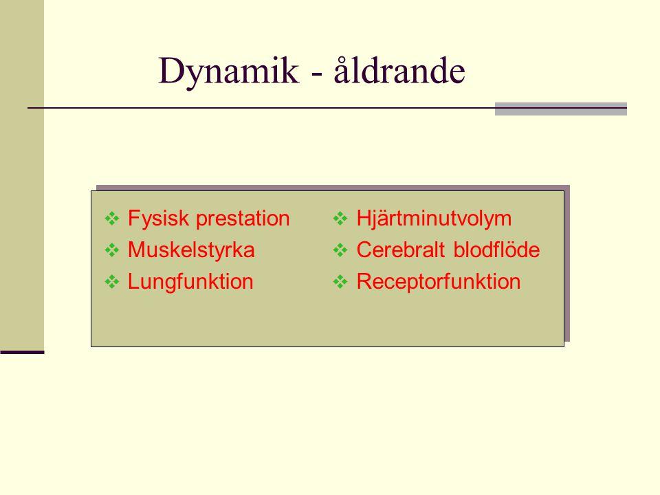Dynamik - åldrande  Fysisk prestation  Muskelstyrka  Lungfunktion  Hjärtminutvolym  Cerebralt blodflöde  Receptorfunktion