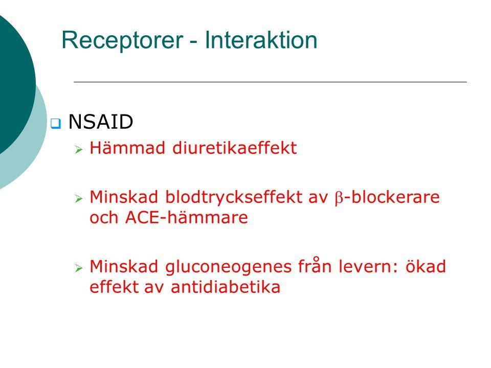Receptorer - Interaktion  NSAID  Hämmad diuretikaeffekt  Minskad blodtryckseffekt av -blockerare och ACE-hämmare  Minskad gluconeogenes från leve