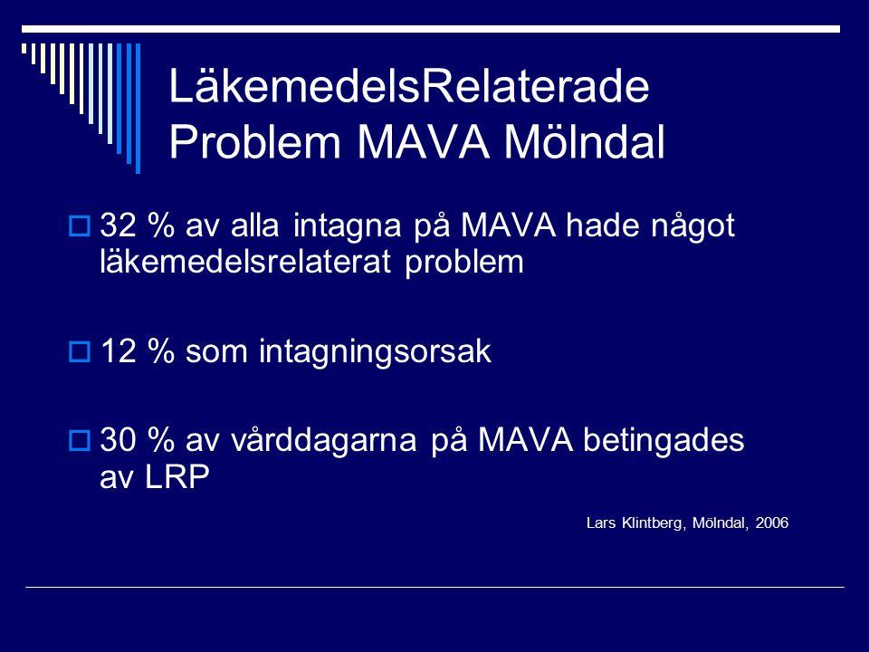 LäkemedelsRelaterade Problem MAVA Mölndal  32 % av alla intagna på MAVA hade något läkemedelsrelaterat problem  12 % som intagningsorsak  30 % av v