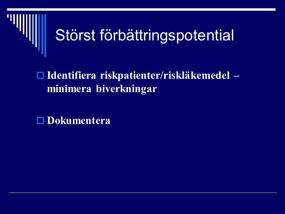 Störst förbättringspotential  Identifiera riskpatienter/riskläkemedel – minimera biverkningar  Dokumentera