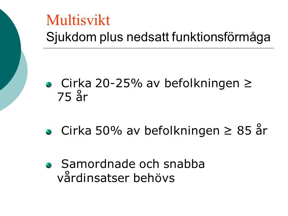 Multisvikt Sjukdom plus nedsatt funktionsförmåga Cirka 20-25% av befolkningen ≥ 75 år Cirka 50% av befolkningen ≥ 85 år Samordnade och snabba vårdinsa