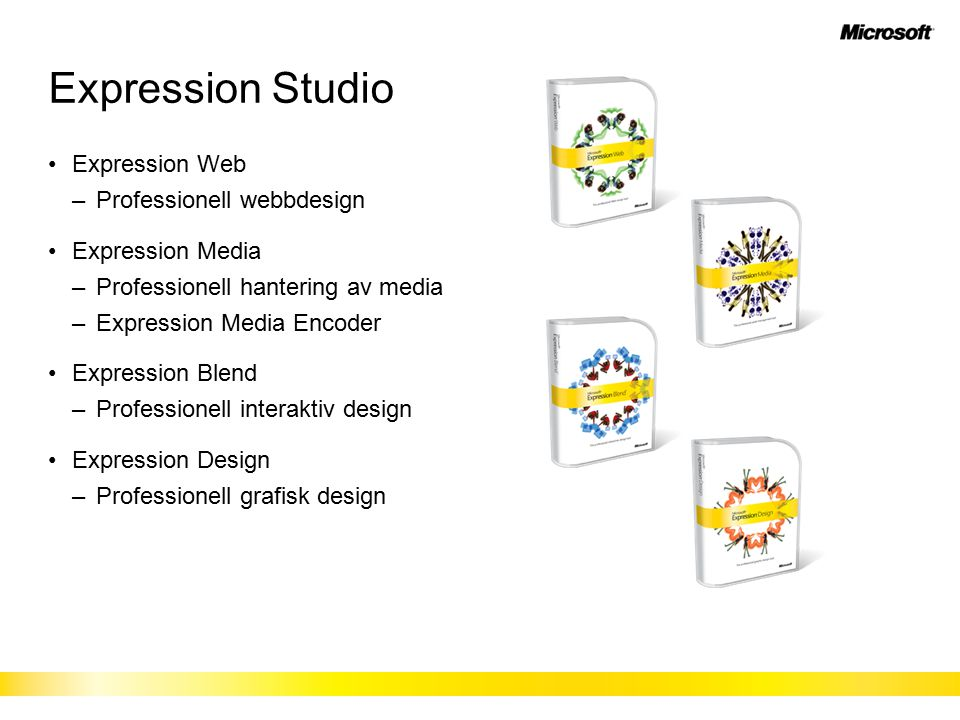 Expression Web –Professionell webbdesign Expression Media –Professionell hantering av media –Expression Media Encoder Expression Blend –Professionell interaktiv design Expression Design –Professionell grafisk design