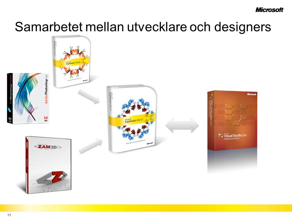 Samarbetet mellan utvecklare och designers 11