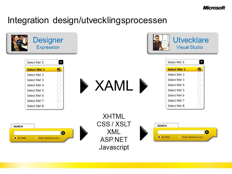 XHTML CSS / XSLT XML ASP.NET Javascript AJAX XAML Designer Expression Utvecklare Visual Studio Integration design/utvecklingsprocessen