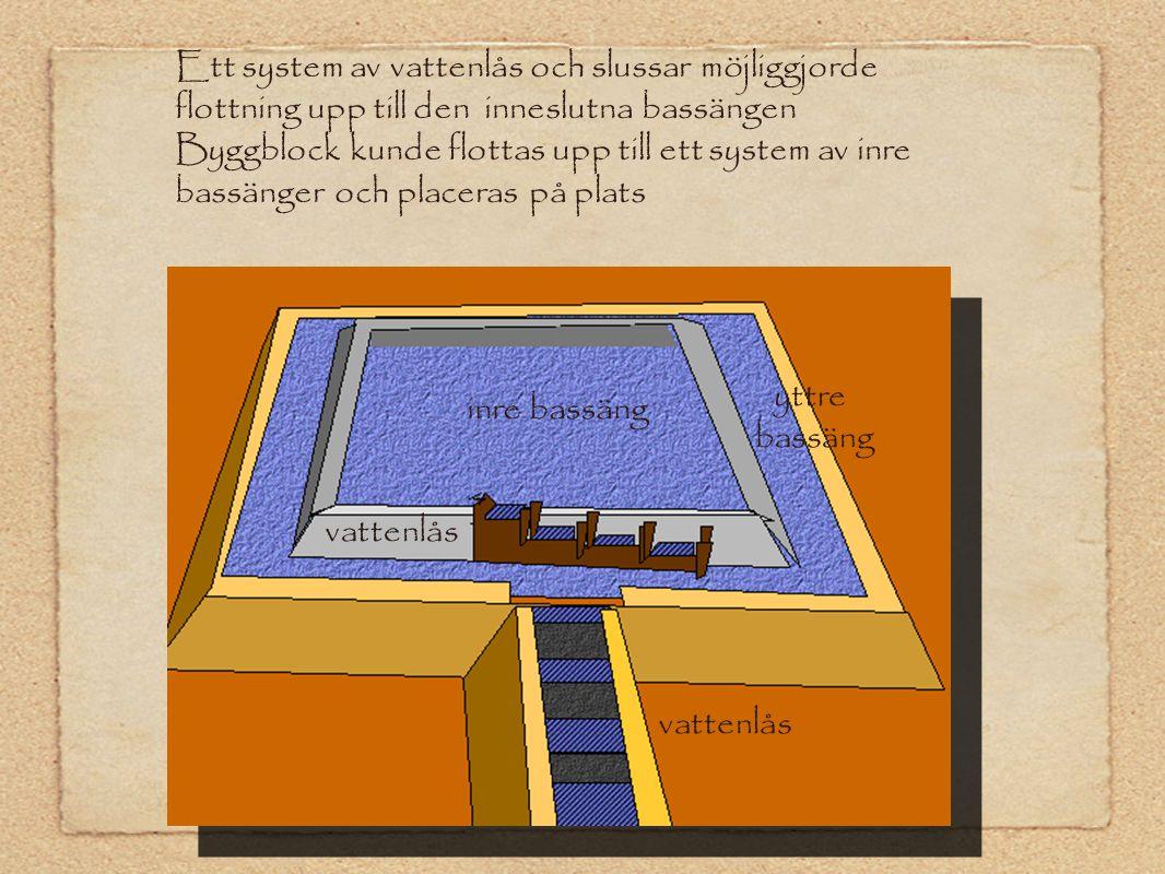 Ett system av vattenlås och slussar möjliggjorde flottning upp till den inneslutna bassängen Byggblock kunde flottas upp till ett system av inre bassä