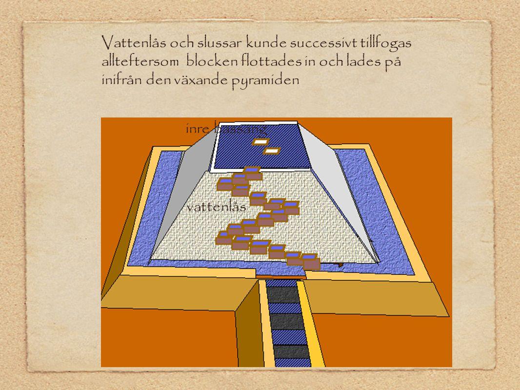 Vattenlås och slussar kunde successivt tillfogas allteftersom blocken flottades in och lades på inifrån den växande pyramiden inre bassäng vattenlås