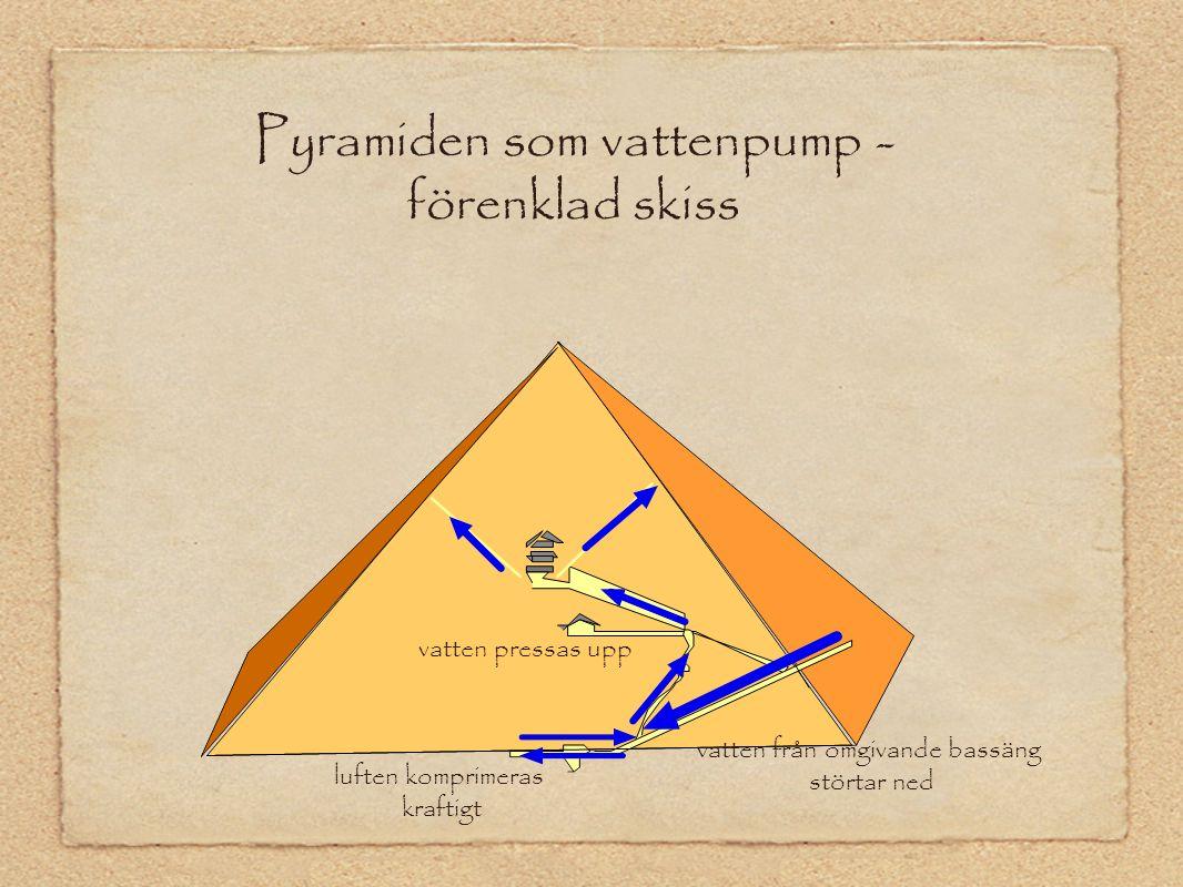 Pyramiden som vattenpump - förenklad skiss vatten från omgivande bassäng störtar ned luften komprimeras kraftigt vatten pressas upp