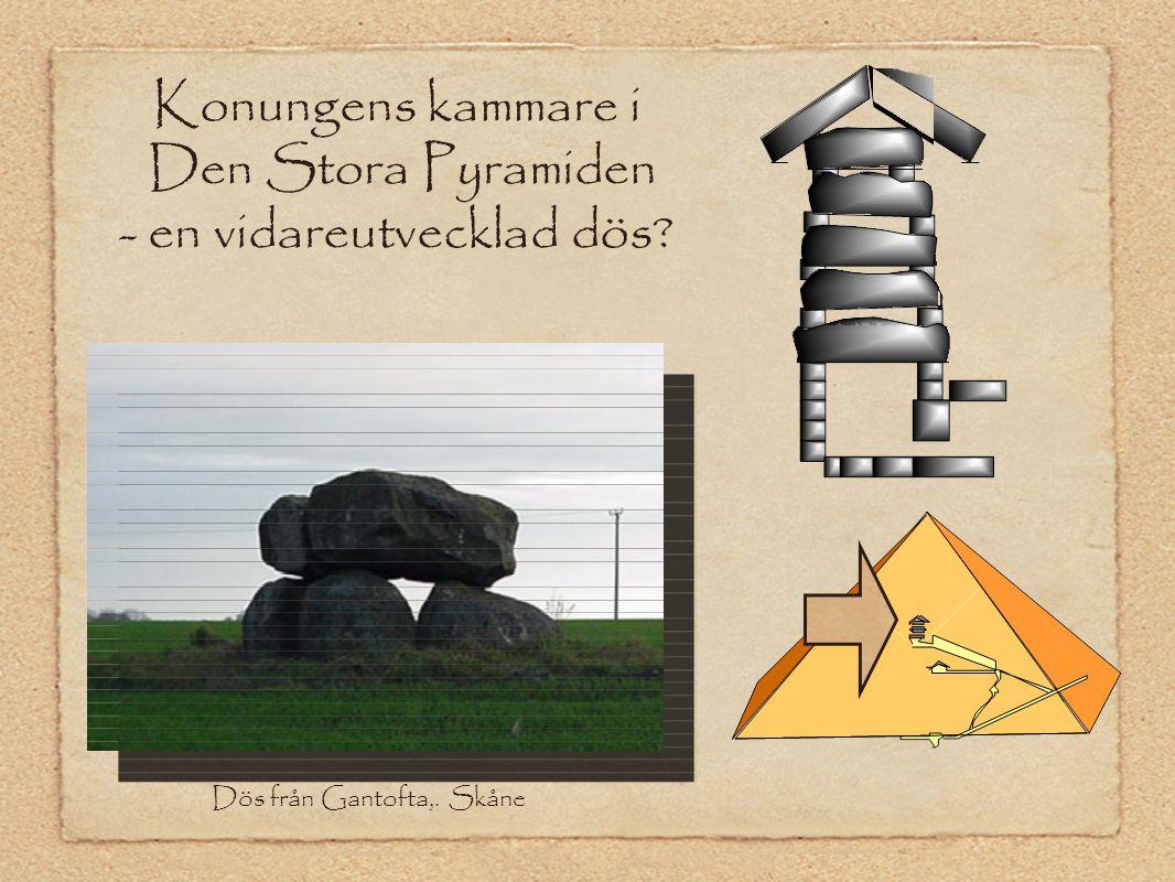 Konungens kammare i Den Stora Pyramiden - en vidareutvecklad dös? Dös från Gantofta,. Skåne