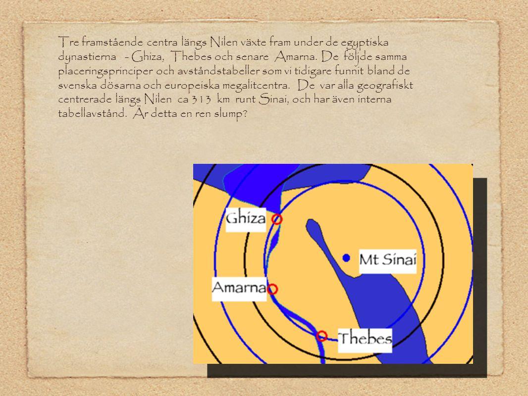 Tre framstående centra längs Nilen växte fram under de egyptiska dynastierna - Ghiza, Thebes och senare Amarna. De följde samma placeringsprinciper oc