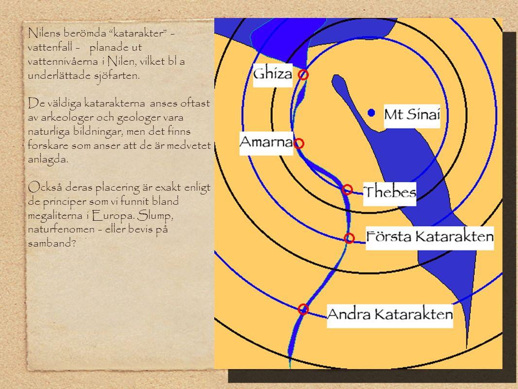 Guden av Första katarakten Khnum Härskare av Kalla Vatten Skaparen av alla ting och gudar Formar mänskligheten på en drejskivva Representeras av en VÄDUR