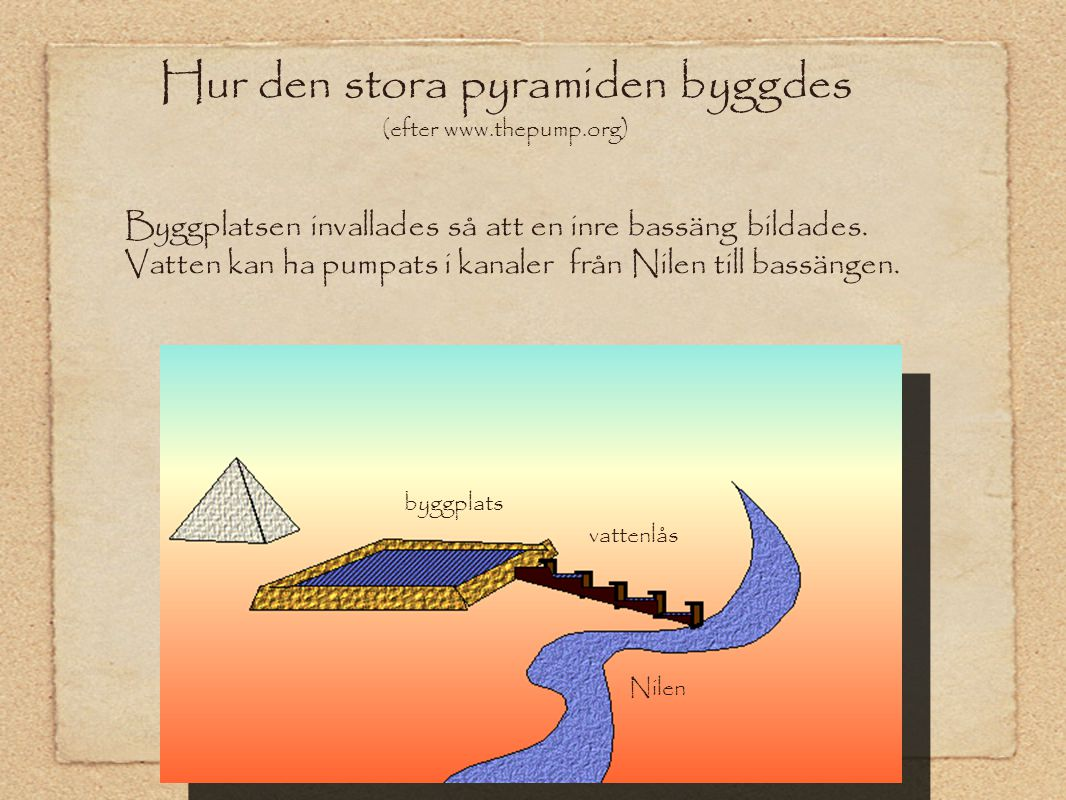 Hur den stora pyramiden byggdes (efter www.thepump.org) Byggplatsen invallades så att en inre bassäng bildades. Vatten kan ha pumpats i kanaler från N