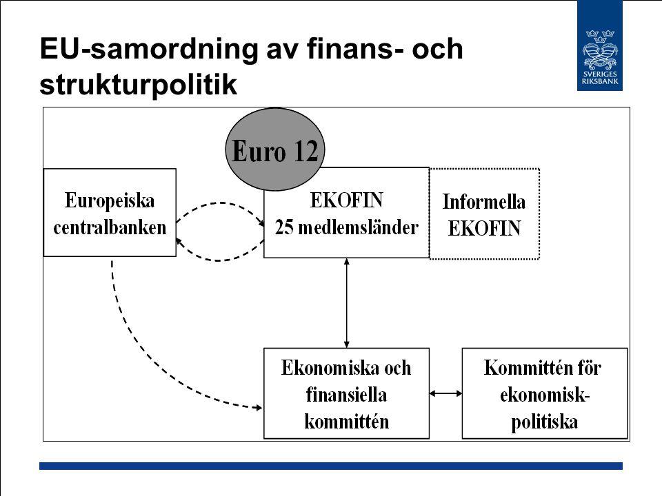 EU-samordning av finans- och strukturpolitik