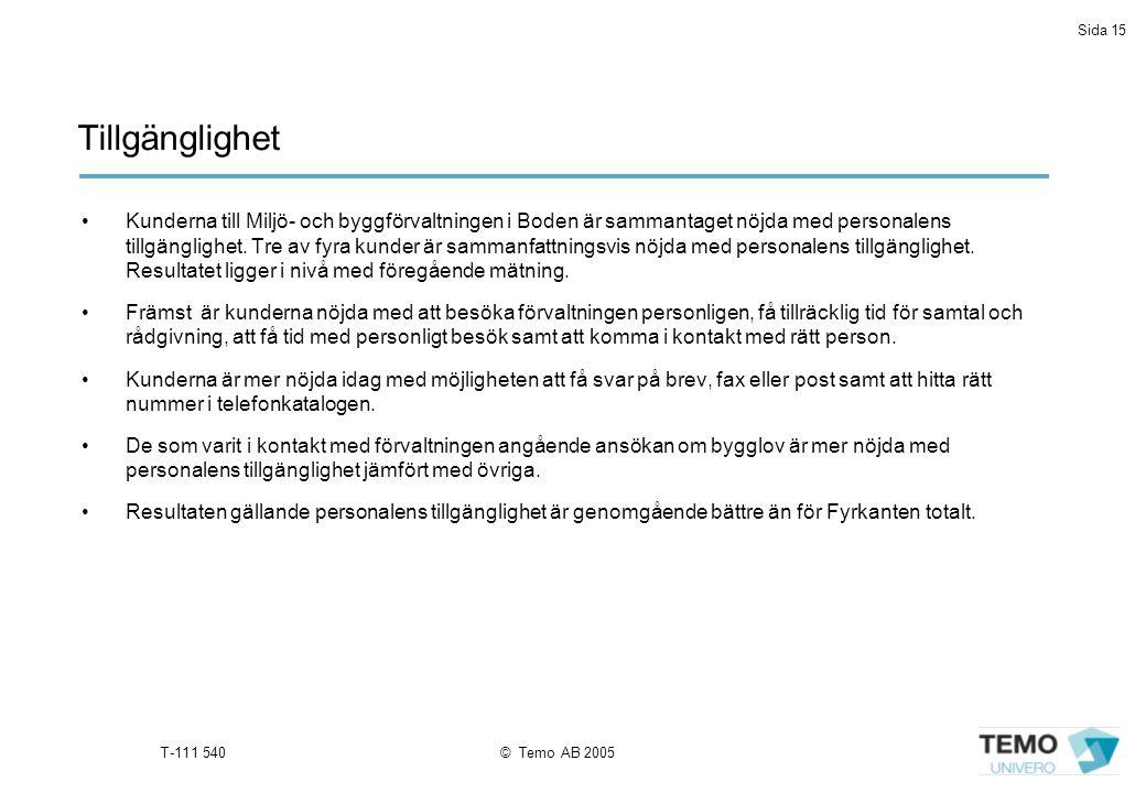 Sida 15 T-111 540© Temo AB 2005 Kunderna till Miljö- och byggförvaltningen i Boden är sammantaget nöjda med personalens tillgänglighet.