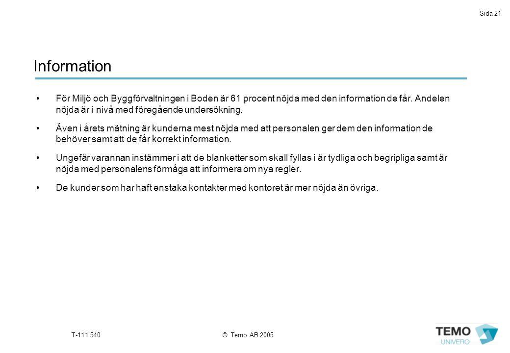 Sida 21 T-111 540© Temo AB 2005 För Miljö och Byggförvaltningen i Boden är 61 procent nöjda med den information de får.