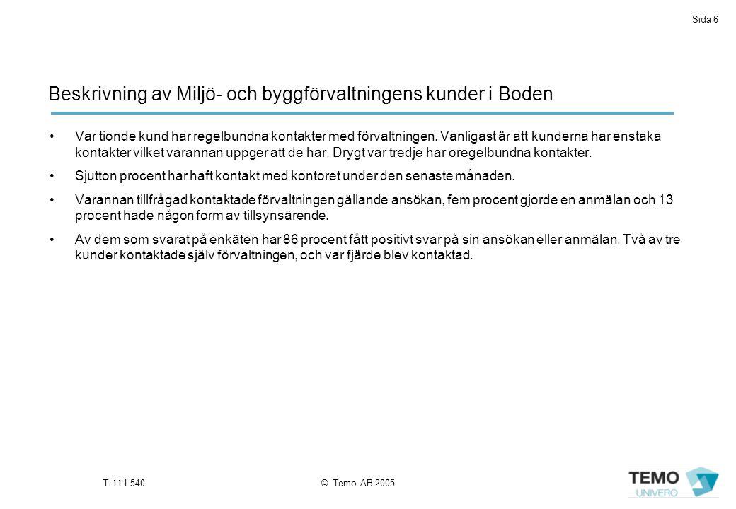 Sida 6 T-111 540© Temo AB 2005 Beskrivning av Miljö- och byggförvaltningens kunder i Boden Var tionde kund har regelbundna kontakter med förvaltningen.