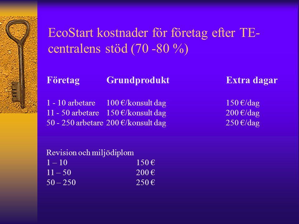 EcoStart kostnader för företag efter TE- centralens stöd (70 -80 %) FöretagGrundproduktExtra dagar 1 - 10 arbetare 100 €/konsult dag150 €/dag 11 - 50 arbetare150 €/konsult dag200 €/dag 50 - 250 arbetare200 €/konsult dag250 €/dag Revision och miljödiplom 1 – 10 150 € 11 – 50 200 € 50 – 250250 €