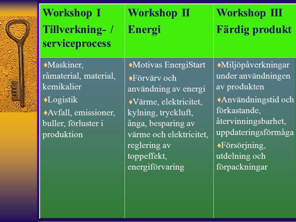  Miljöpåverkningar under användningen av produkten  Användningstid och förkastande, återvinningsbarhet, uppdateringsförmåga  Försörjning, utdelning och förpackningar Workshop III Färdig produkt  Motivas EnergiStart  Förvärv och användning av energi  Värme, elektricitet, kylning, tryckluft, ånga, besparing av värme och elektricitet, reglering av toppeffekt, energiförvaring Workshop II Energi  Maskiner, råmaterial, material, kemikalier  Logistik  Avfall, emissioner, buller, förluster i produktion Workshop I Tillverkning- / serviceprocess