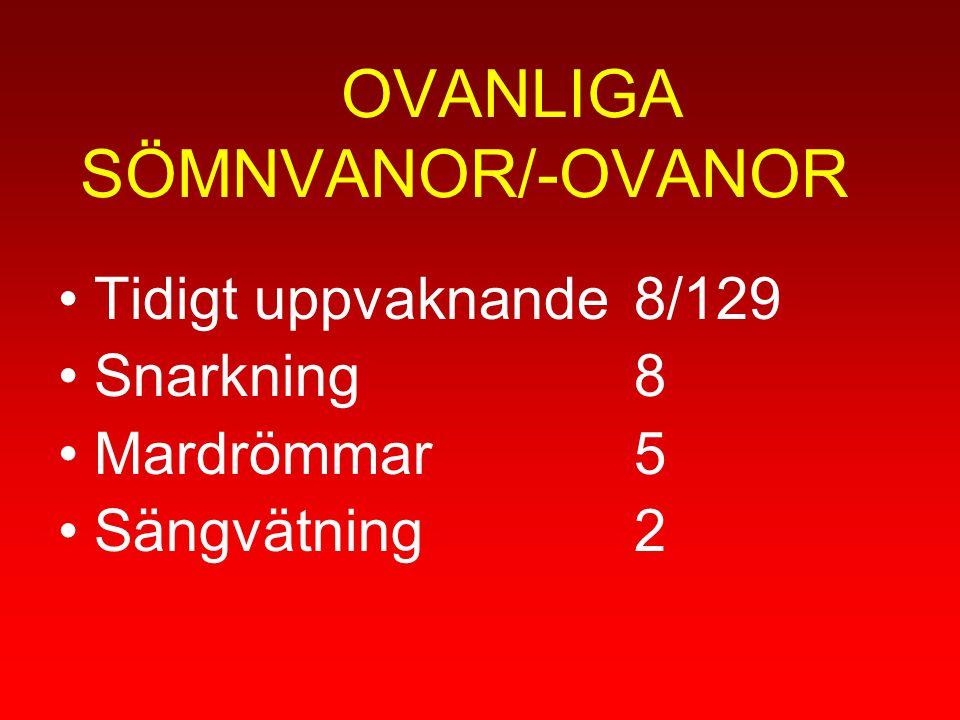 OVANLIGA SÖMNVANOR/-OVANOR Tidigt uppvaknande 8/129 Snarkning 8 Mardrömmar5 Sängvätning 2