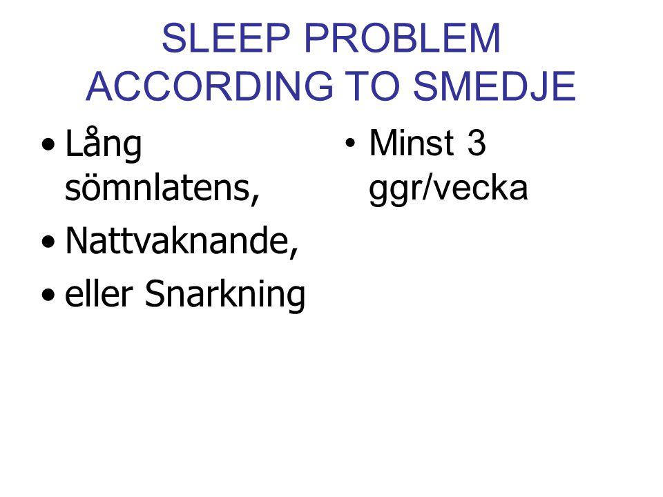 SLEEP PROBLEM ACCORDING TO SMEDJE Lång sömnlatens, Nattvaknande, eller Snarkning Minst 3 ggr/vecka