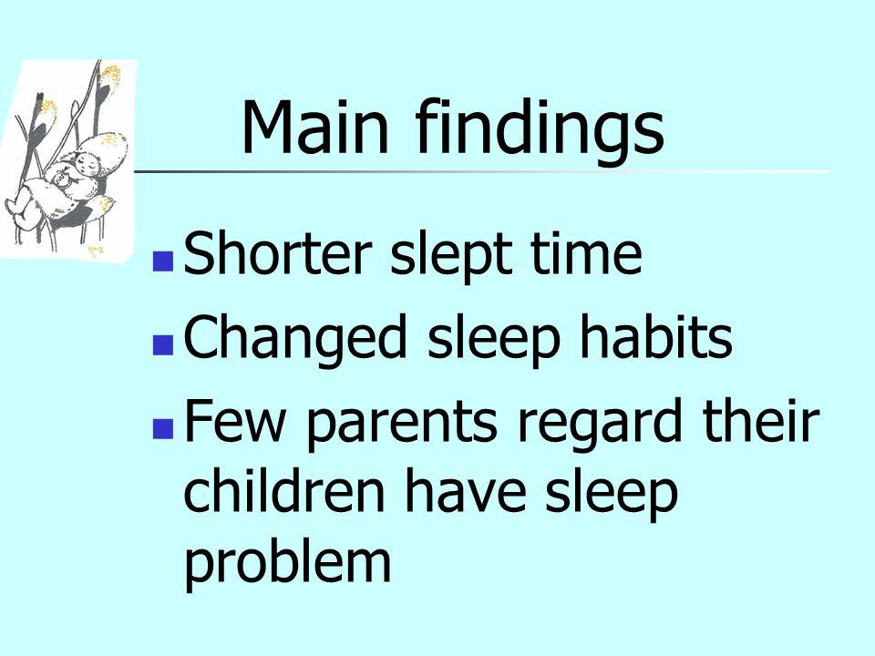 SÖMNVANOR/OVANOR INGÅENDE I STUDIEN Föräldranärvaro Co sleep Nattliga uppvaknande Insomningssvårigheter Tidigt uppvaknande Snarkning Mardrömmar Sängvätning