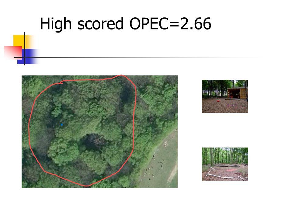 High scored OPEC=2.66