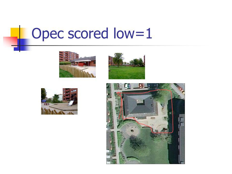 Opec scored low=1