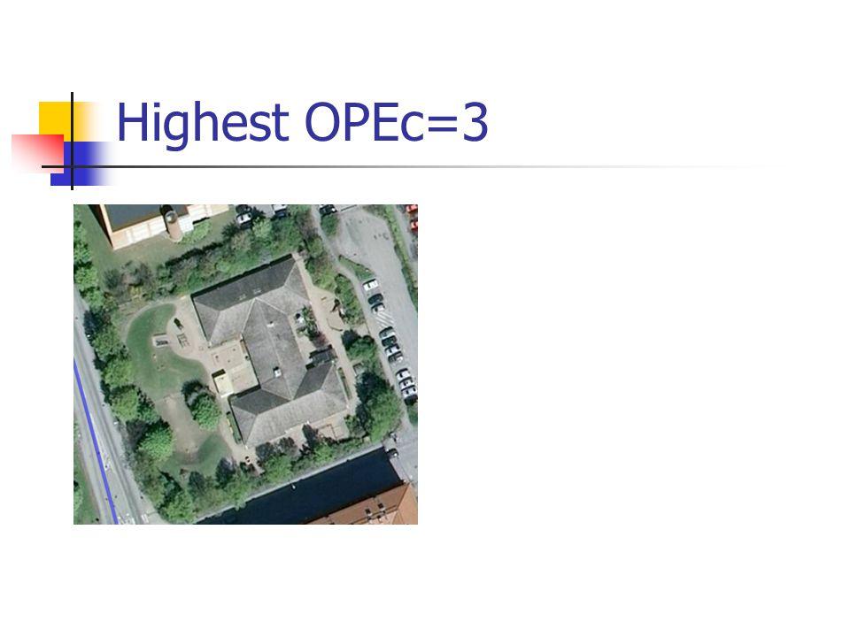 Highest OPEc=3