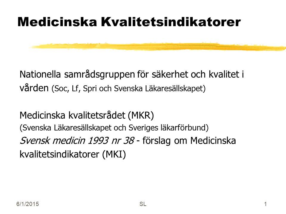 6/1/2015SL1 Medicinska Kvalitetsindikatorer Nationella samrådsgruppen för säkerhet och kvalitet i vården (Soc, Lf, Spri och Svenska Läkaresällskapet) Medicinska kvalitetsrådet (MKR) (Svenska Läkaresällskapet och Sveriges läkarförbund) Svensk medicin 1993 nr 38 - förslag om Medicinska kvalitetsindikatorer (MKI)