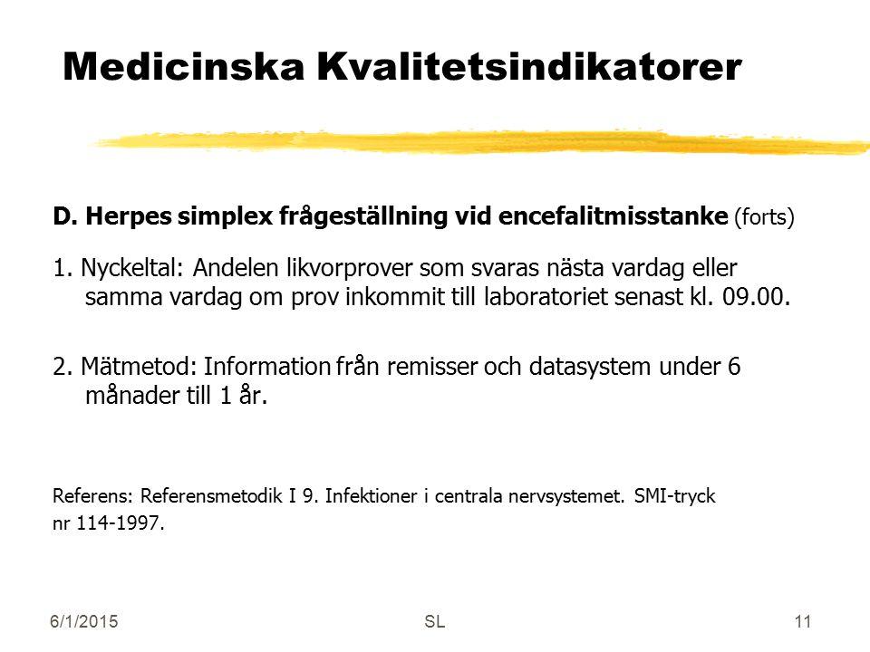 6/1/2015SL11 Medicinska Kvalitetsindikatorer D. Herpes simplex frågeställning vid encefalitmisstanke (forts) 1. Nyckeltal: Andelen likvorprover som sv