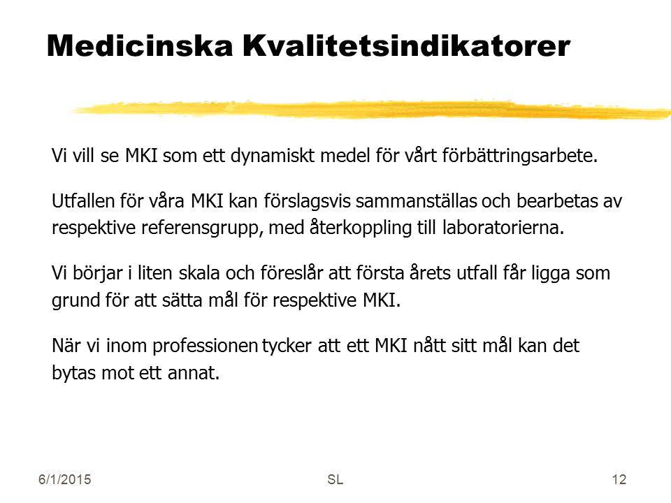 6/1/2015SL12 Medicinska Kvalitetsindikatorer Vi vill se MKI som ett dynamiskt medel för vårt förbättringsarbete. Utfallen för våra MKI kan förslagsvis