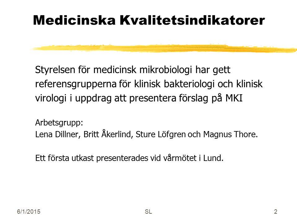 6/1/2015SL2 Medicinska Kvalitetsindikatorer Styrelsen för medicinsk mikrobiologi har gett referensgrupperna för klinisk bakteriologi och klinisk virologi i uppdrag att presentera förslag på MKI Arbetsgrupp: Lena Dillner, Britt Åkerlind, Sture Löfgren och Magnus Thore.