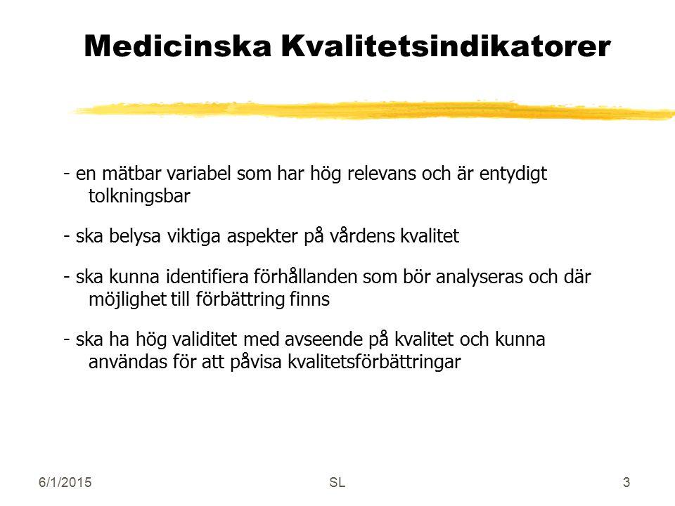 6/1/2015SL3 Medicinska Kvalitetsindikatorer - en mätbar variabel som har hög relevans och är entydigt tolkningsbar - ska belysa viktiga aspekter på vårdens kvalitet - ska kunna identifiera förhållanden som bör analyseras och där möjlighet till förbättring finns - ska ha hög validitet med avseende på kvalitet och kunna användas för att påvisa kvalitetsförbättringar
