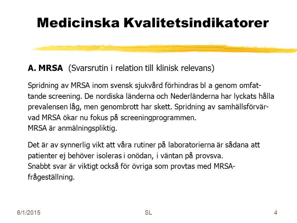 6/1/2015SL4 Medicinska Kvalitetsindikatorer A. MRSA (Svarsrutin i relation till klinisk relevans) Spridning av MRSA inom svensk sjukvård förhindras bl