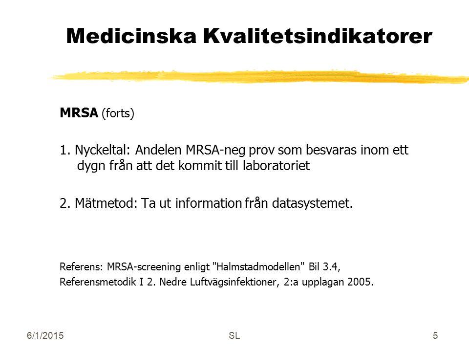 6/1/2015SL5 Medicinska Kvalitetsindikatorer MRSA (forts) 1. Nyckeltal: Andelen MRSA-neg prov som besvaras inom ett dygn från att det kommit till labor