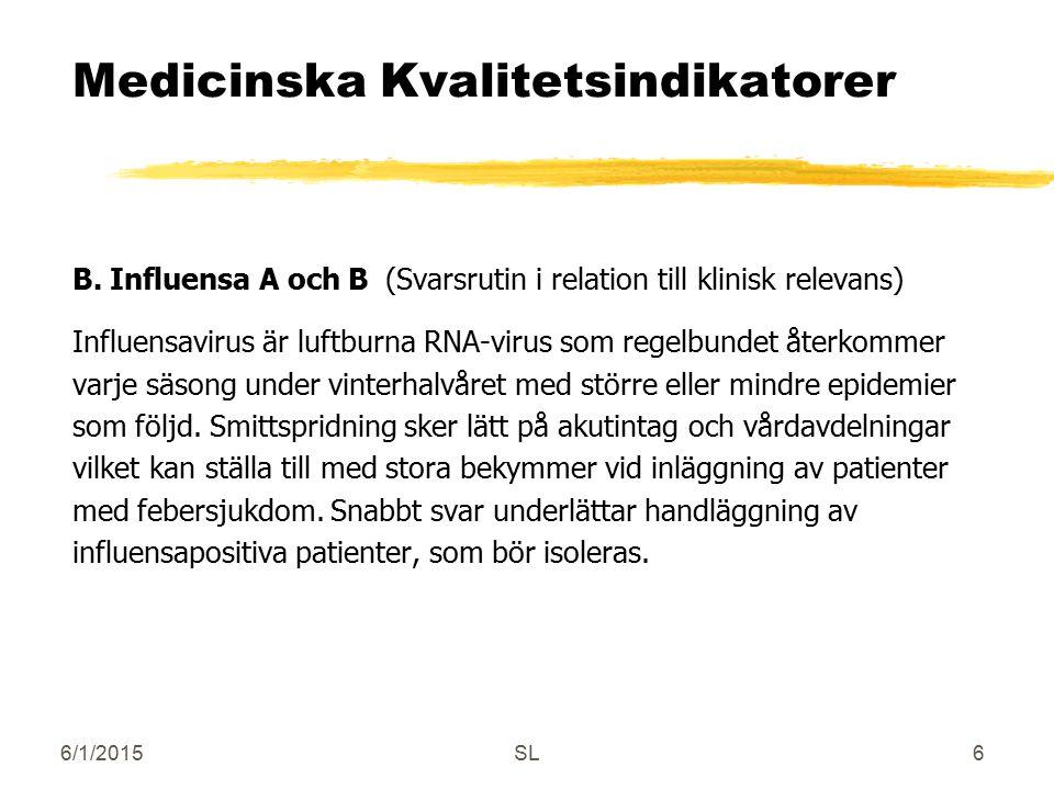 6/1/2015SL6 Medicinska Kvalitetsindikatorer B. Influensa A och B (Svarsrutin i relation till klinisk relevans) Influensavirus är luftburna RNA-virus s