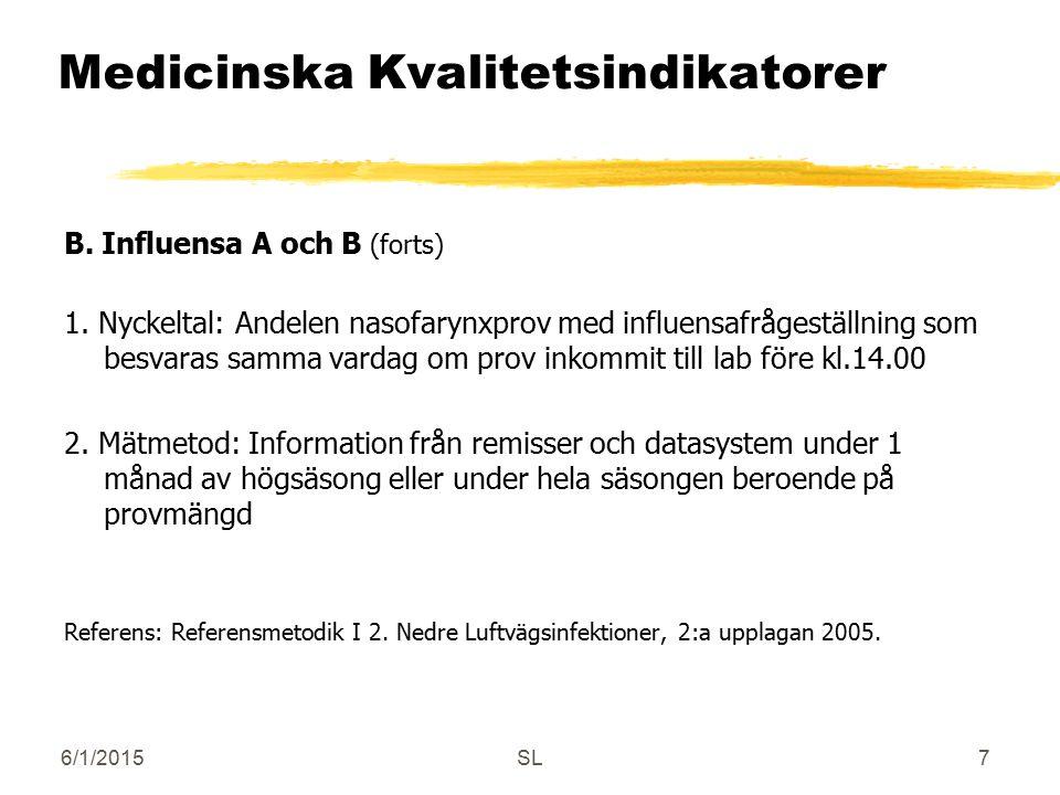 6/1/2015SL7 Medicinska Kvalitetsindikatorer B. Influensa A och B (forts) 1. Nyckeltal: Andelen nasofarynxprov med influensafrågeställning som besvaras