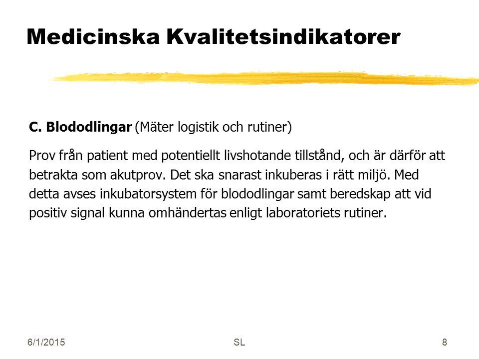 6/1/2015SL8 Medicinska Kvalitetsindikatorer C.