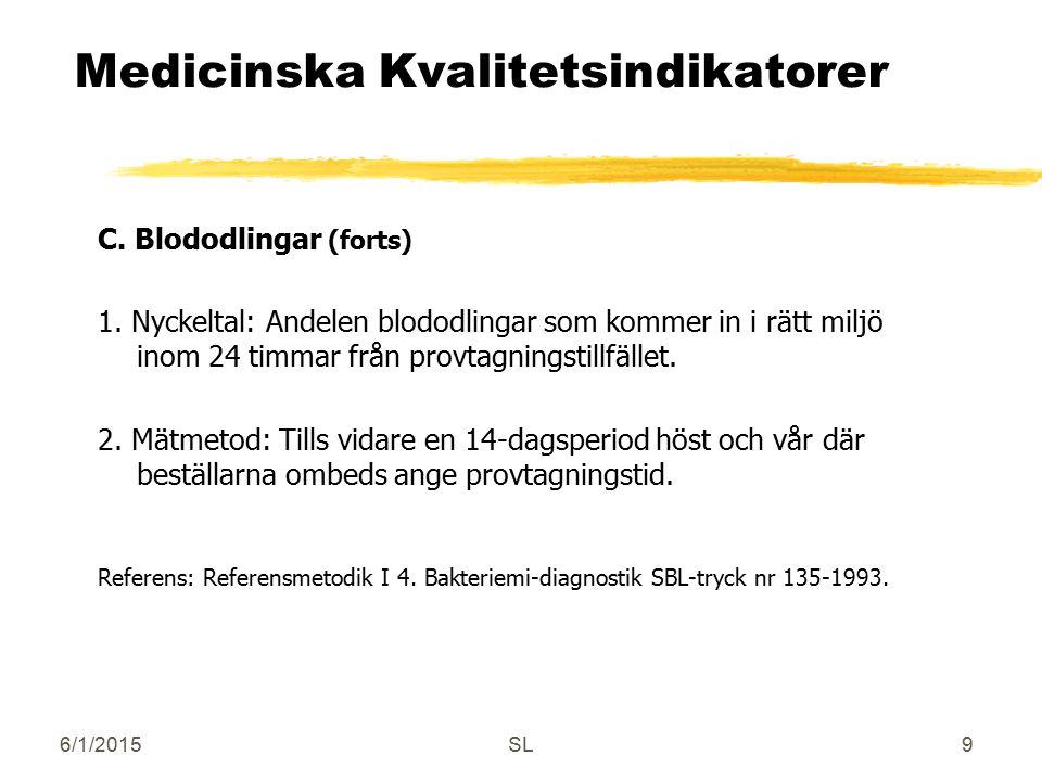 6/1/2015SL9 Medicinska Kvalitetsindikatorer C. Blododlingar (forts) 1. Nyckeltal: Andelen blododlingar som kommer in i rätt miljö inom 24 timmar från