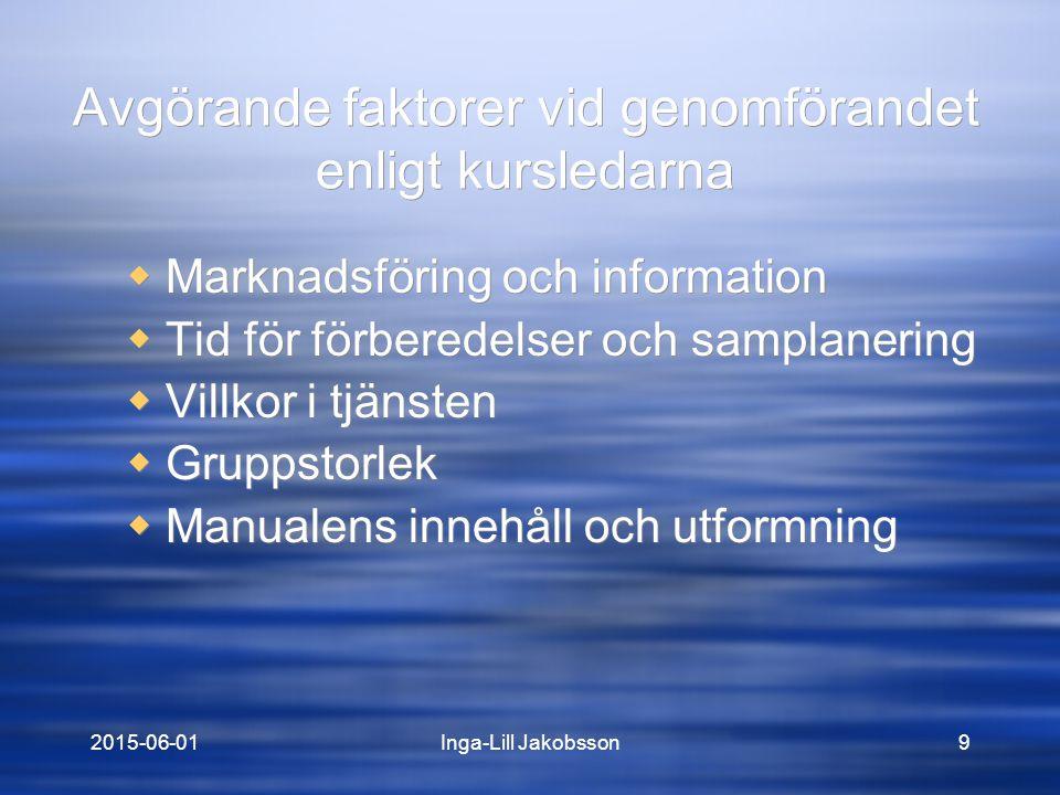 2015-06-01Inga-Lill Jakobsson9 Avgörande faktorer vid genomförandet enligt kursledarna  Marknadsföring och information  Tid för förberedelser och samplanering  Villkor i tjänsten  Gruppstorlek  Manualens innehåll och utformning  Marknadsföring och information  Tid för förberedelser och samplanering  Villkor i tjänsten  Gruppstorlek  Manualens innehåll och utformning