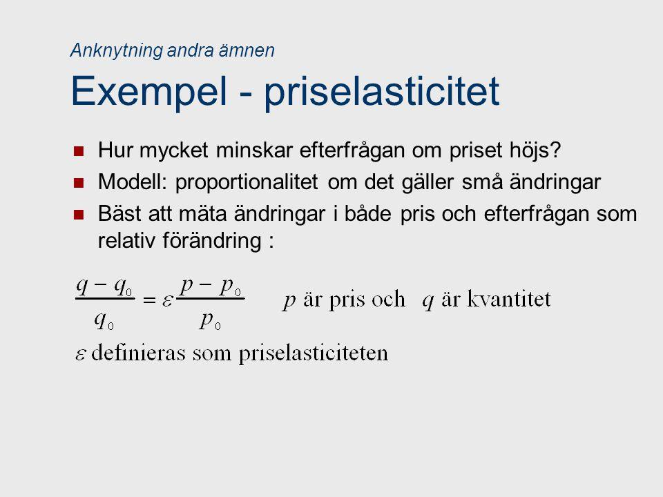 Anknytning andra ämnen Exempel - priselasticitet Hur mycket minskar efterfrågan om priset höjs.