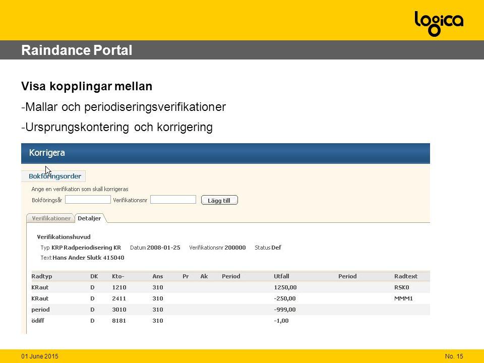 No. 1501 June 2015 Raindance Portal Visa kopplingar mellan -Mallar och periodiseringsverifikationer -Ursprungskontering och korrigering