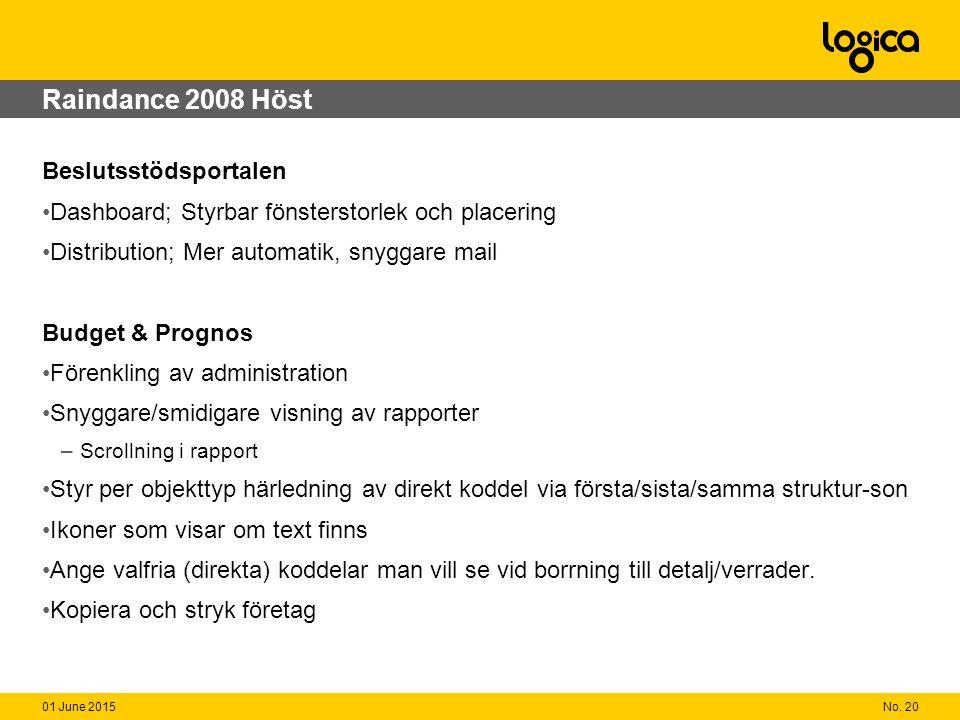 No. 2001 June 2015 Raindance 2008 Höst Beslutsstödsportalen Dashboard; Styrbar fönsterstorlek och placering Distribution; Mer automatik, snyggare mail