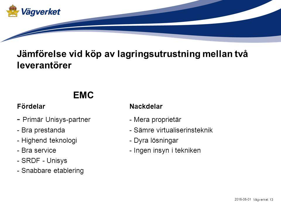 13Vägverket 2015-06-01 Jämförelse vid köp av lagringsutrustning mellan två leverantörer EMC FördelarNackdelar - Primär Unisys-partner- Mera proprietär - Bra prestanda- Sämre virtualiserinsteknik - Highend teknologi- Dyra lösningar - Bra service- Ingen insyn i tekniken - SRDF - Unisys - Snabbare etablering