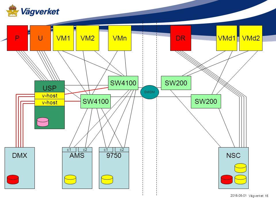 15Vägverket 2015-06-01 PUVM1 DMXAMS9750 VM2 USP SW4100 NSC SW200 DRVMd1VMd2VMn DWDM v-host c1c2c1c2